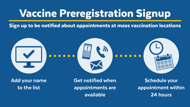 Vaccine Preregistration Signup Add your name to the list Get notified when appointments are available Schedule your appointment within 24 hours
