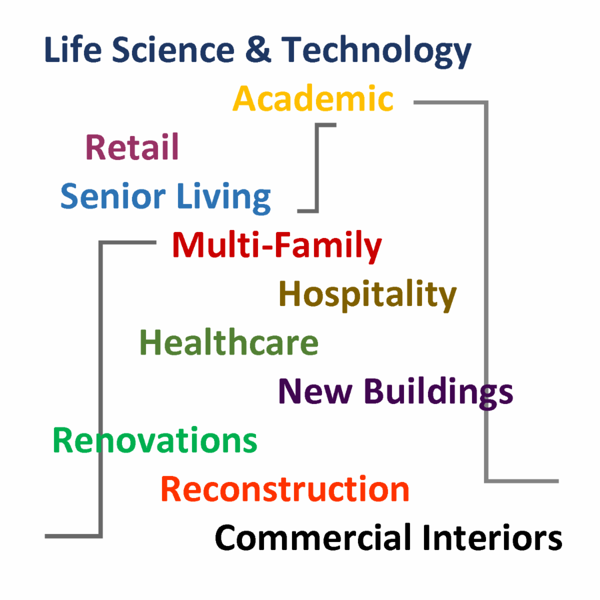 click to view detail on our project sectors