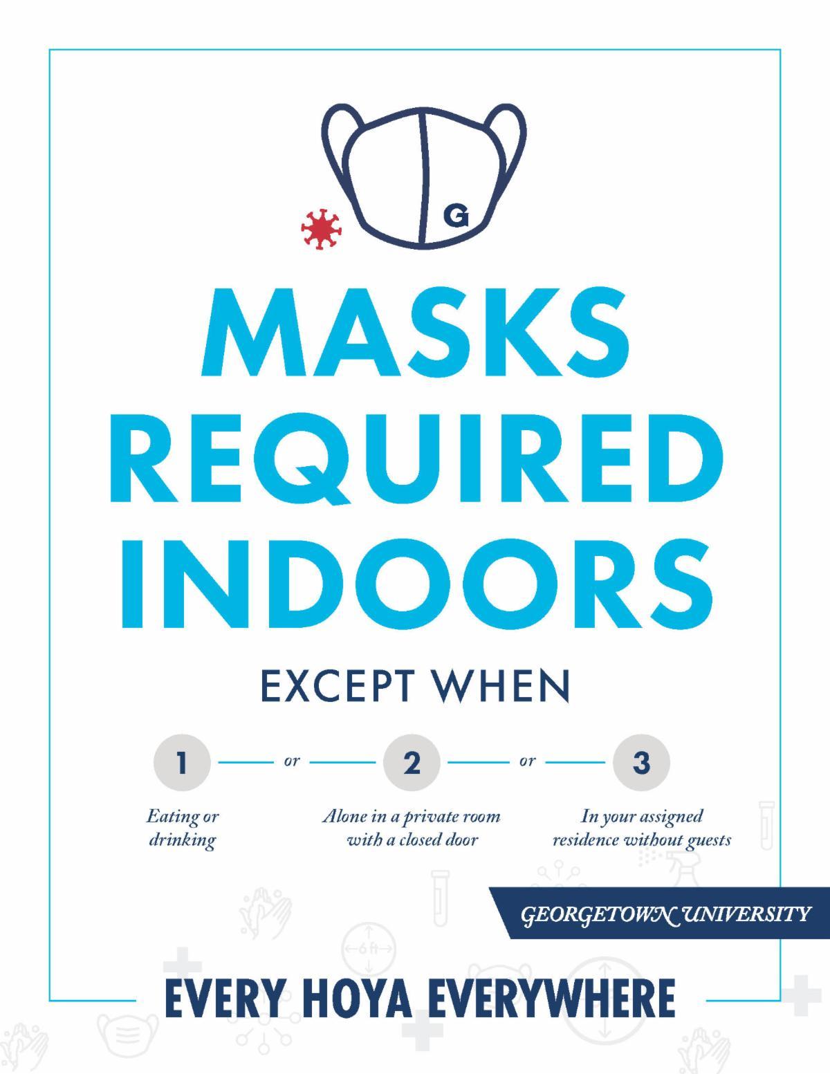 Mask Signage