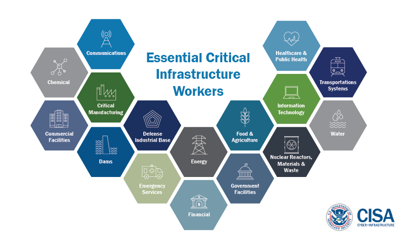 Michael Best | 16 Critical Infrastructure Sectors
