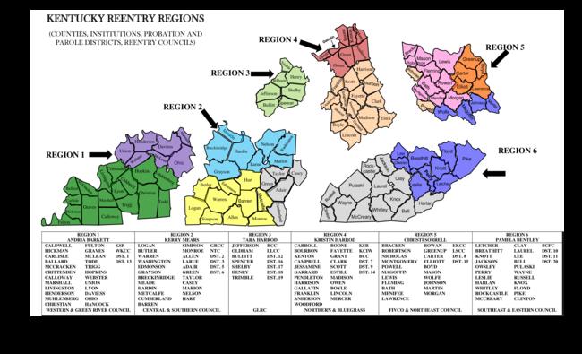 Kentucky DOC Reentry Branch New Program Administrators