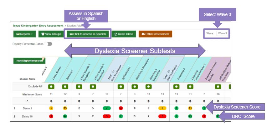 TX-KEA dyslexia measures sample scores