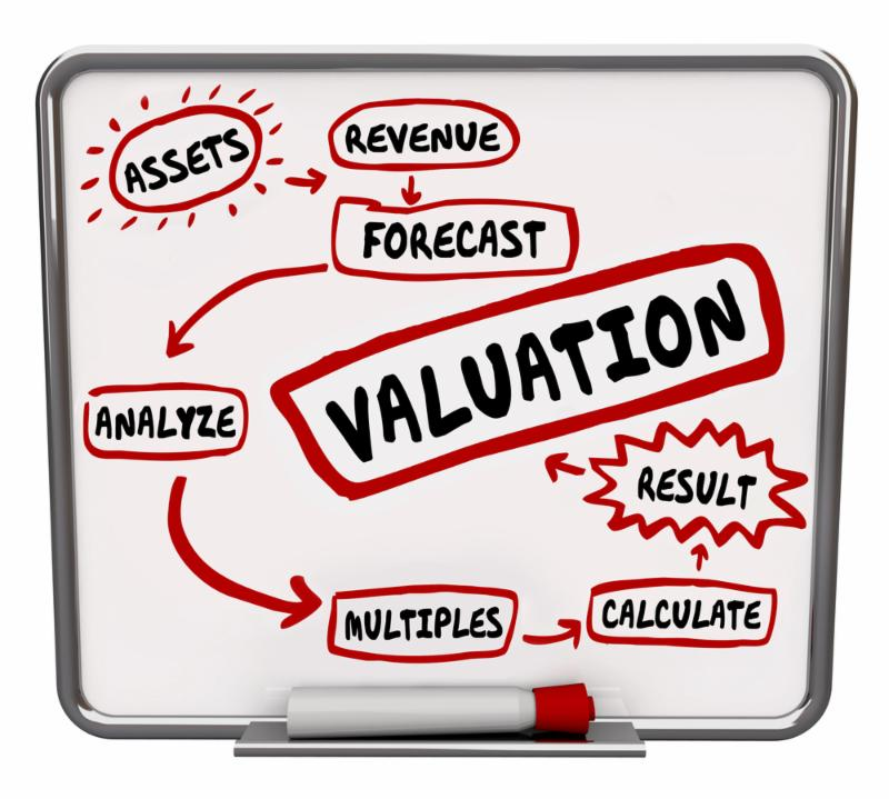 Valuation chart
