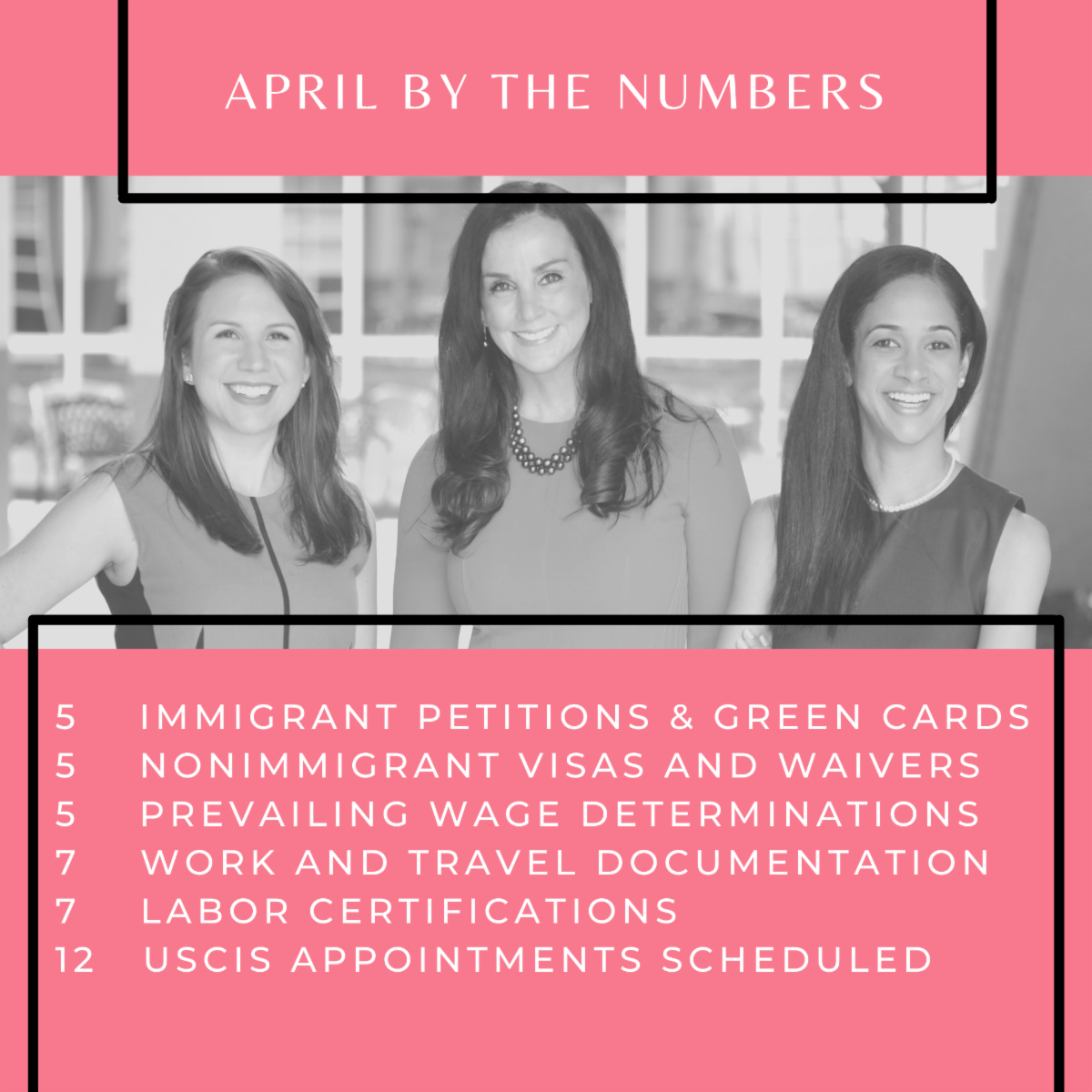 April by the numbers.png
