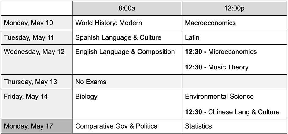 Week 2 AP Exams
