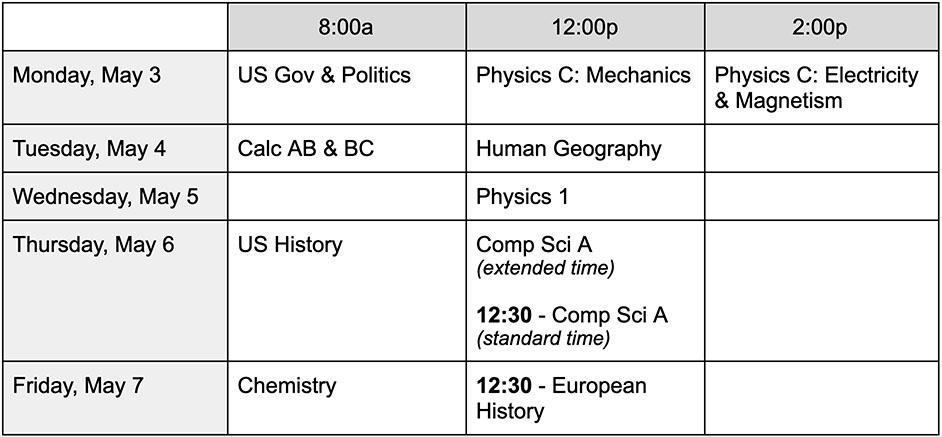 Week 1 AP Exams