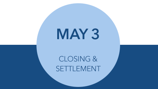 May 3 Closing & Settlement