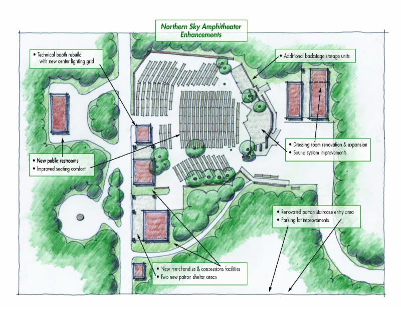 Park Amphitheater Improvements Plan