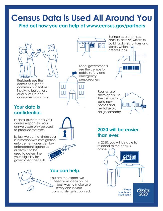 census info