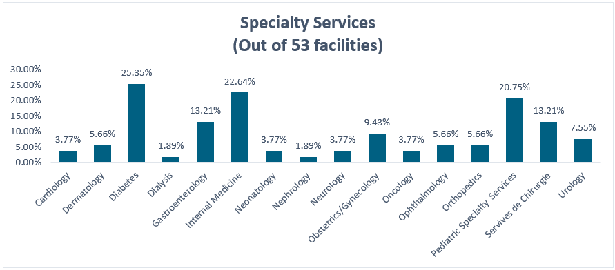 Specialty services.png