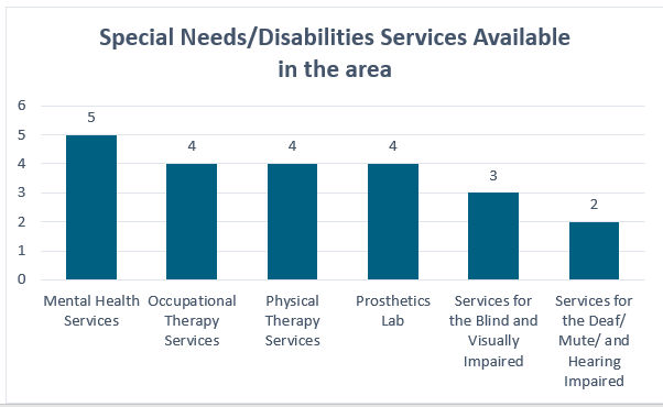 Special needs.png