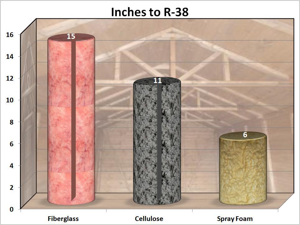 insulation thickness