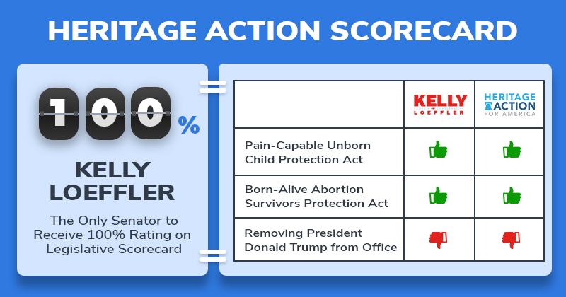 Kelly Loeffler Heritage Action Scorecard