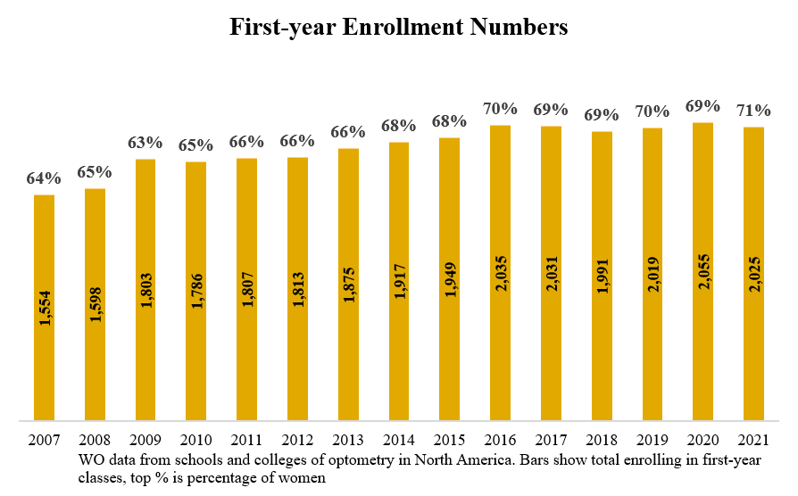 2021-overall-enrollment.png