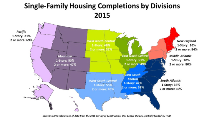 Single Family Housing Completions 2015