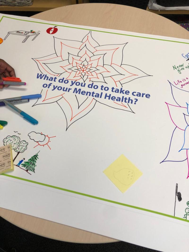 Students are creating a poster on what do you do to take care of your mental health
