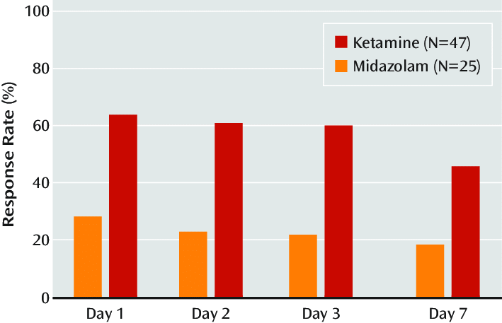 Ketamine statistics.png