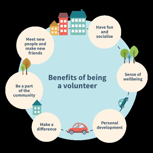 Volunteer Benefits Image.png