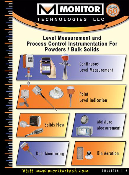 Full Line Brochure Image