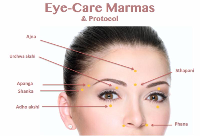 Eye Secretions? Eye Floaters? Plus Valentine's earlybird Sale