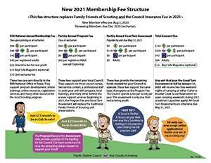 2021 Fee Chart