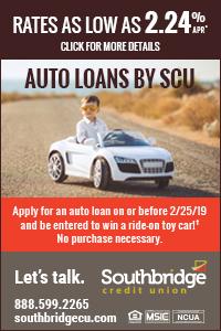 SCU Auto Loans