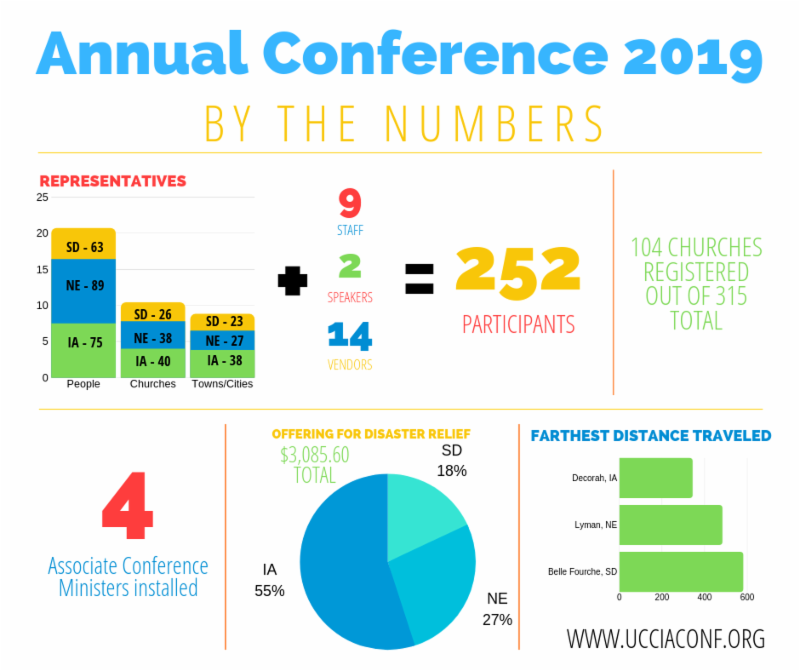 Joint Annual Meeting Numbers Graphic