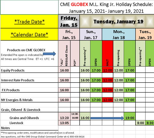 CME Globex M.L King Jr. Holiday Trading Schedule 2021