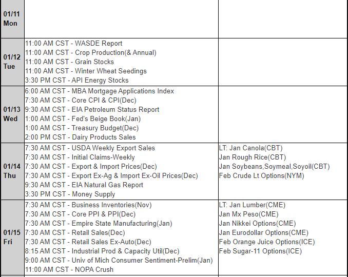 MRCI Reports 1.11.2021-1.15.2021
