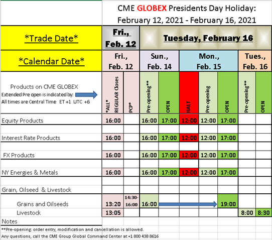 Presidents Day Futures Trading Schedule