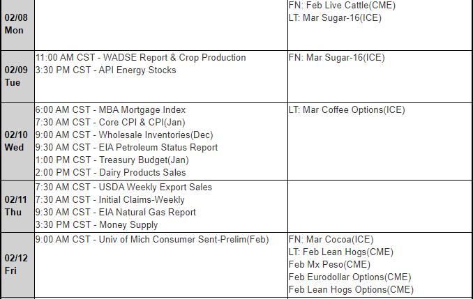 MRCI Weekly Reports 2.08.2021 - 2.12.2021