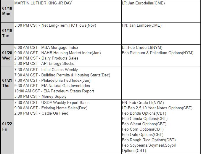 MRCI Reports 1-18 - 1-22-2021