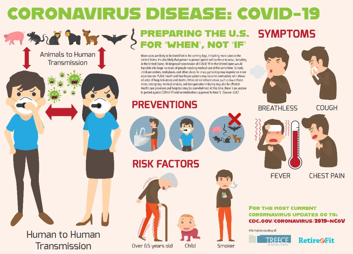 Coronavirus poster graphic