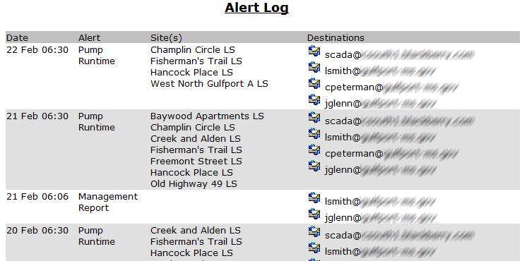 Alerts log