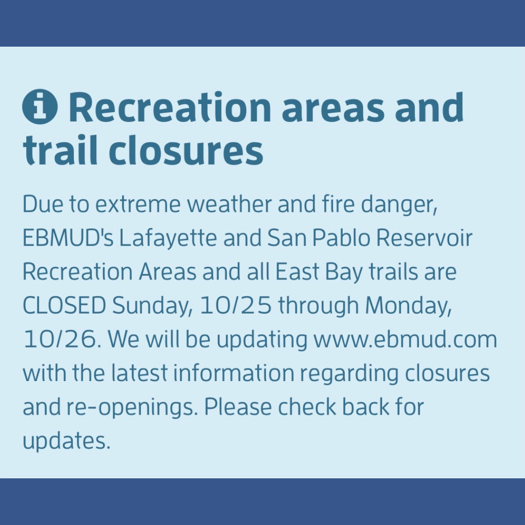 Reservoir Closed