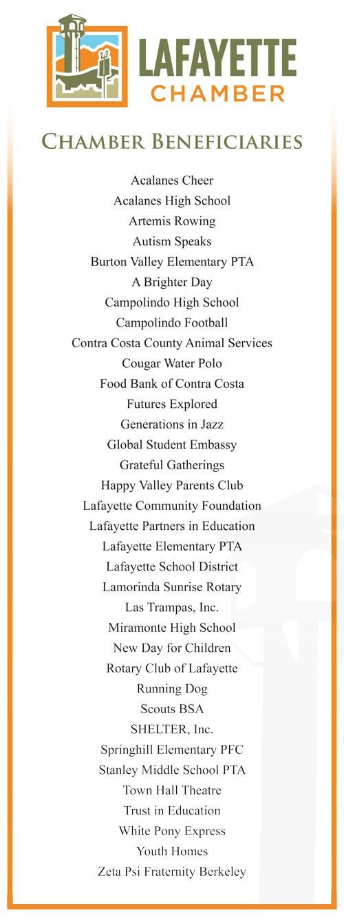 2019 Chamber Beneficiaries