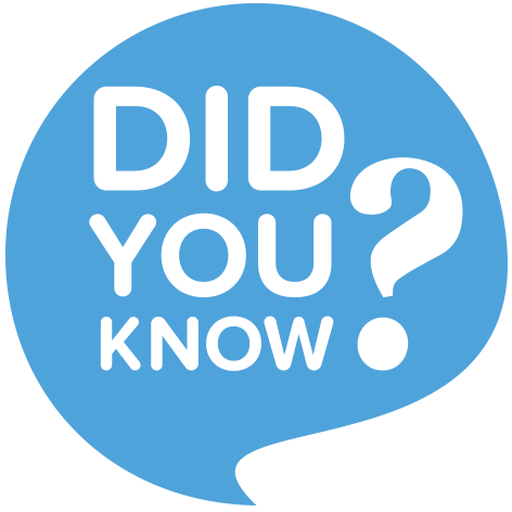 An illustrated logo that says Did you know? In a blue thought bubble