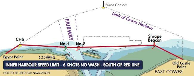 Inner Harbour Speed Limit 6 knots no wash