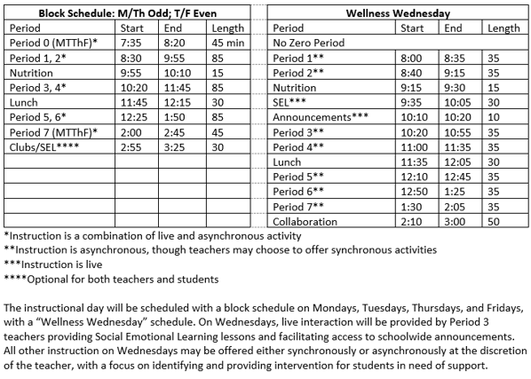 MBMS Schedule