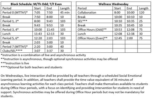MCHS Schedule