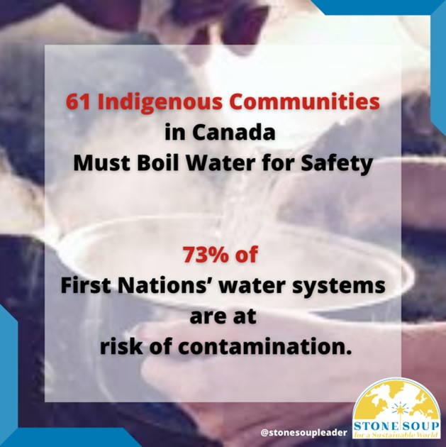 Water Statistics for Indigenous Communities