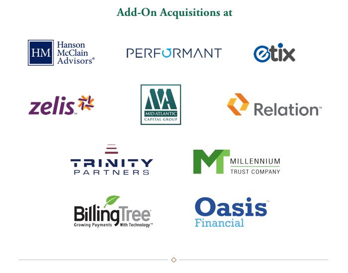 Add-On Acquisitions at: Hanson McClain Advisors, Performant, eTix, Zelis, Mid Atlantic Capital Group, Relation, Trinity Partners, Millennium Trust Company, Billing Tree, Oasis