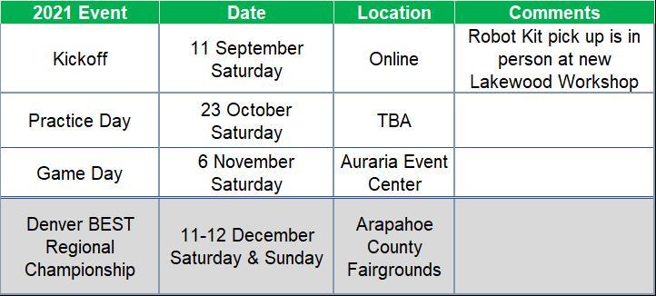 DEMO DAZE Plan and venues