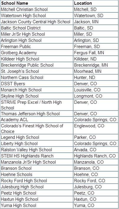 2018 Regional Championship Teams