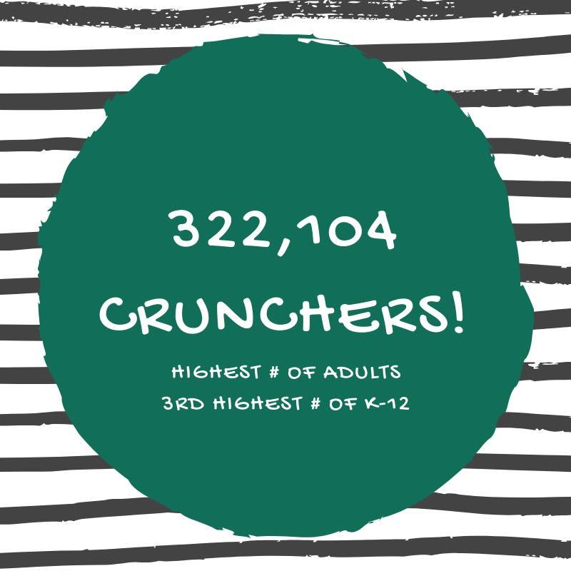 322,104 crunchers