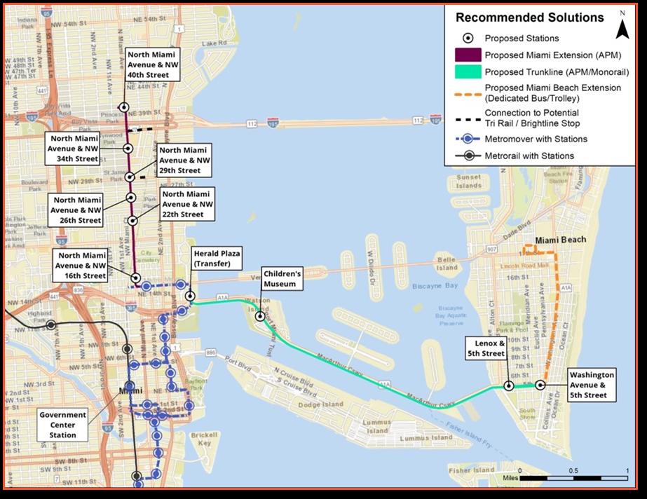 stay informed: miami-dade county beach corridor rapid