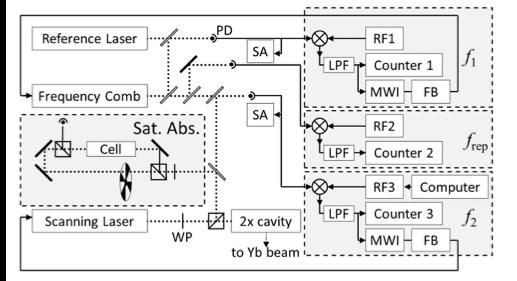 Vescent Photonics Precision Photonics Tools Applications