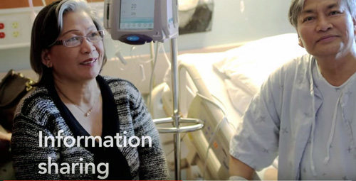 Watch the video to find out the four pillars of patient- and family-centred care.