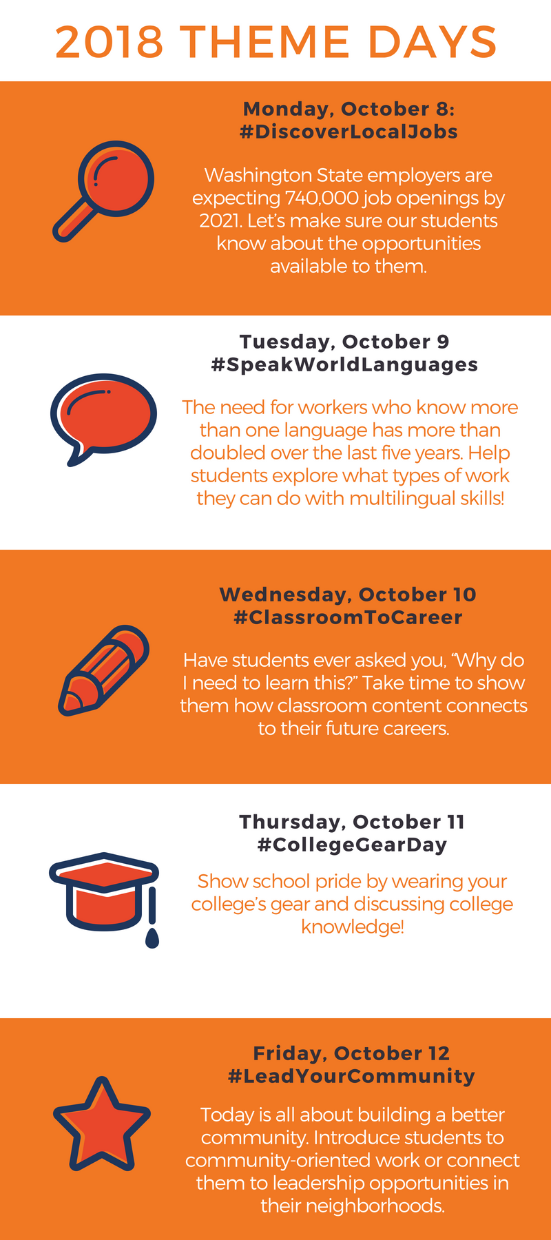 The five DiscoverU 2018 Theme Days_ Discover Local Jobs_ Speak World Languages_ Classroom to Career_ College Gear Day_ and Lead Your Community.