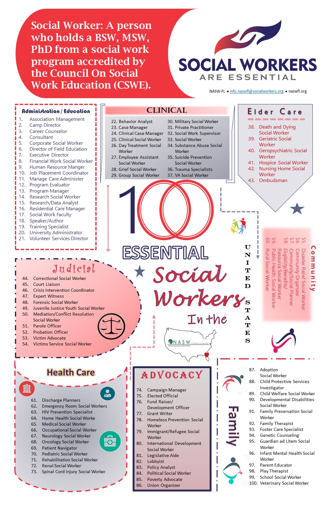 100 Essential Social Workers in the US